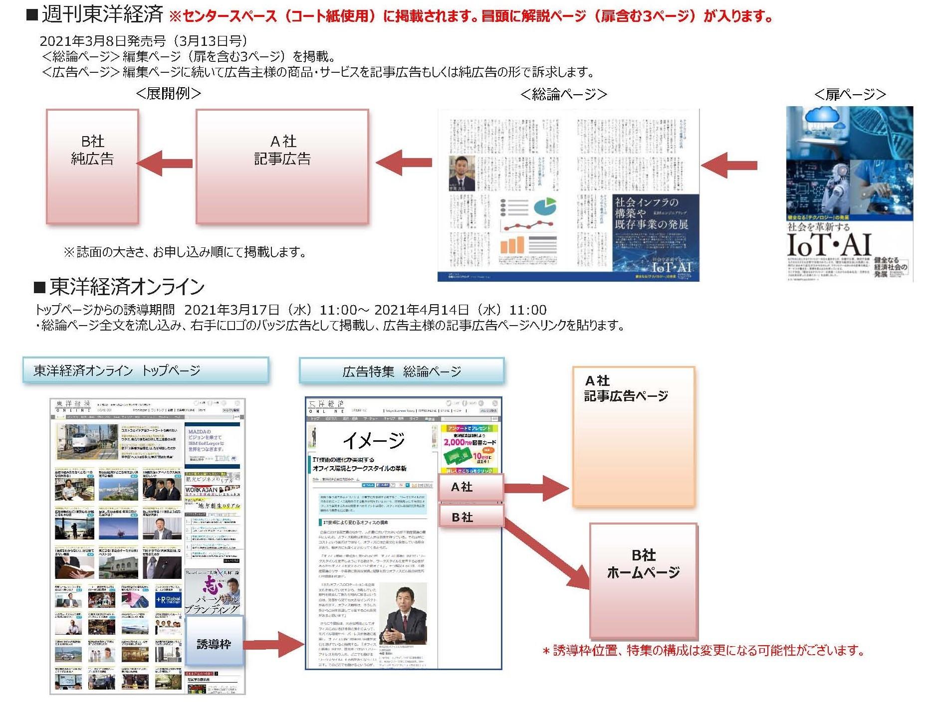 東洋経済プラス pdf ダウンロード