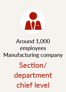 Around 1,000 employees Manufacturing company Section/ department chief level