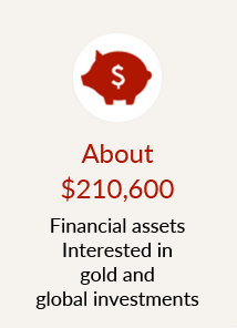 About $210,600 Financial assets Interested in gold and global investments